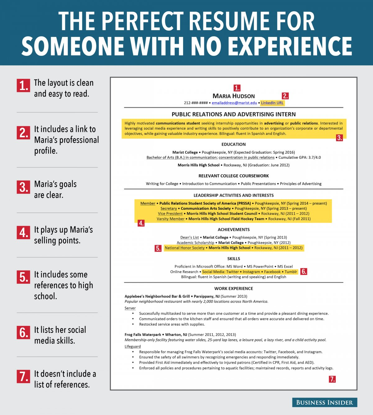 7 reasons this is an excellent CV for someone with no experience ...