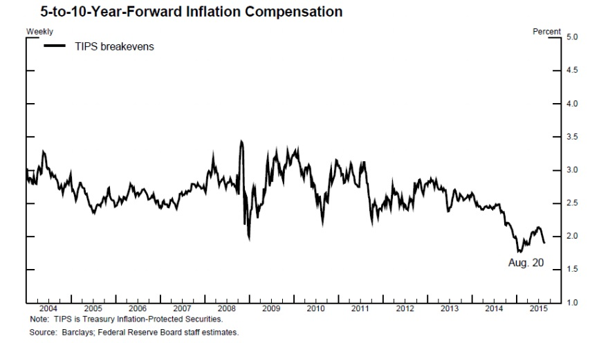 research paper on inflation Constructive recommendation towards this issue is provided in the end of this paper keywords: phillips curve inflation the paper follows the research.
