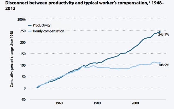 ict_productivityandwages