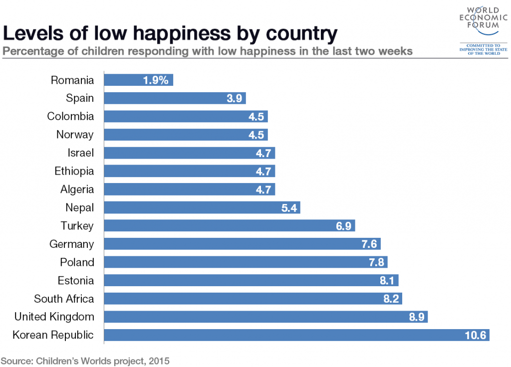 low-happiness-1