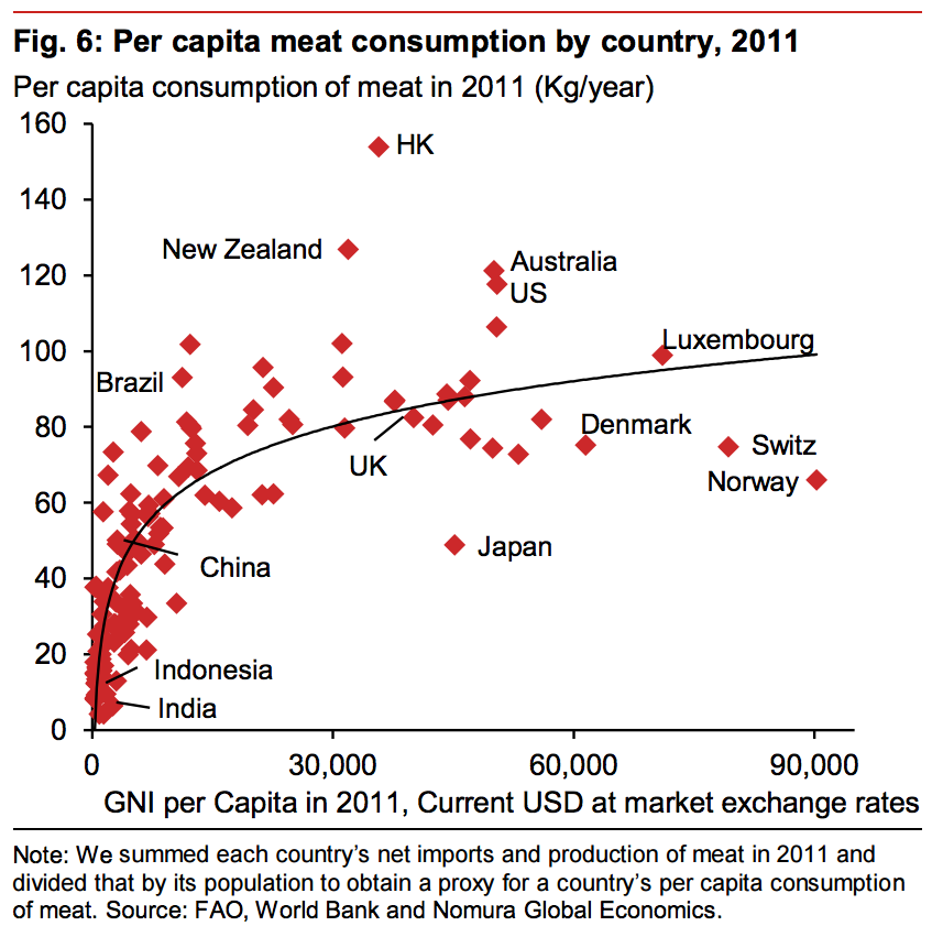 150901 - countries that eat the most meat BI