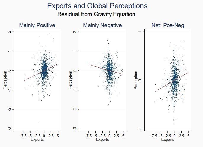 150902- countries exports trade VoxEU