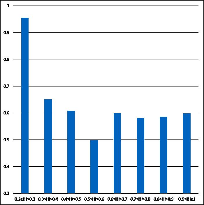 150911- market concentration antitrust competition VoxEU