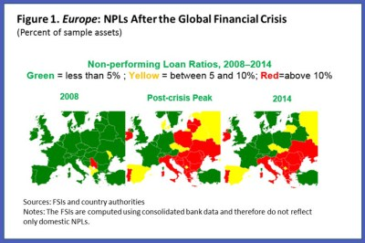 150929-Europe's problem loans IMF