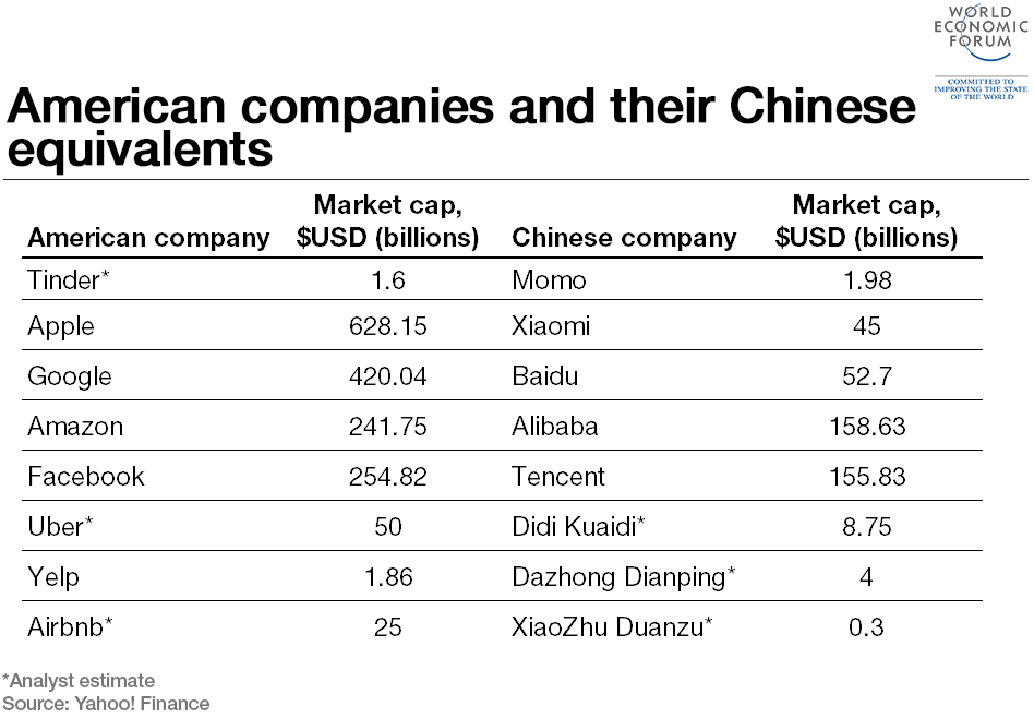 american-companies-chinese-equivalents (2)