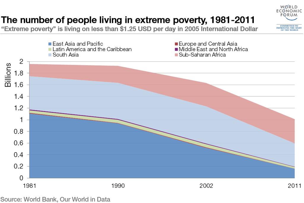 extreme-poverty_1024-1024x683
