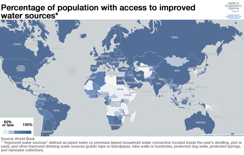 water-improved-population_1024