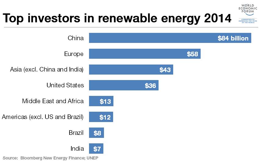 150908-Renewable-energy