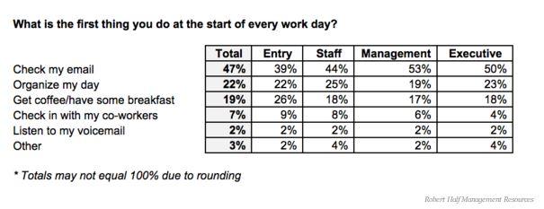 151029-start of work day successful people leadership work BI
