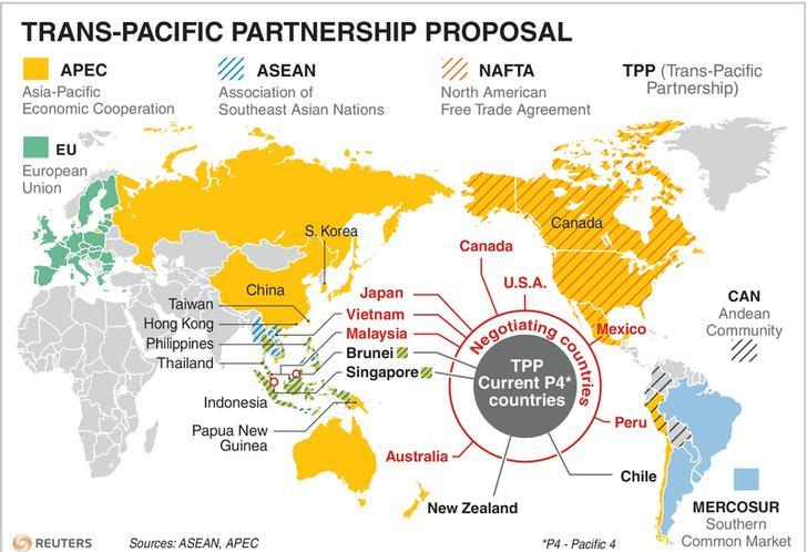 4 Things To Know About The Tpp Trade Deal World Economic Forum