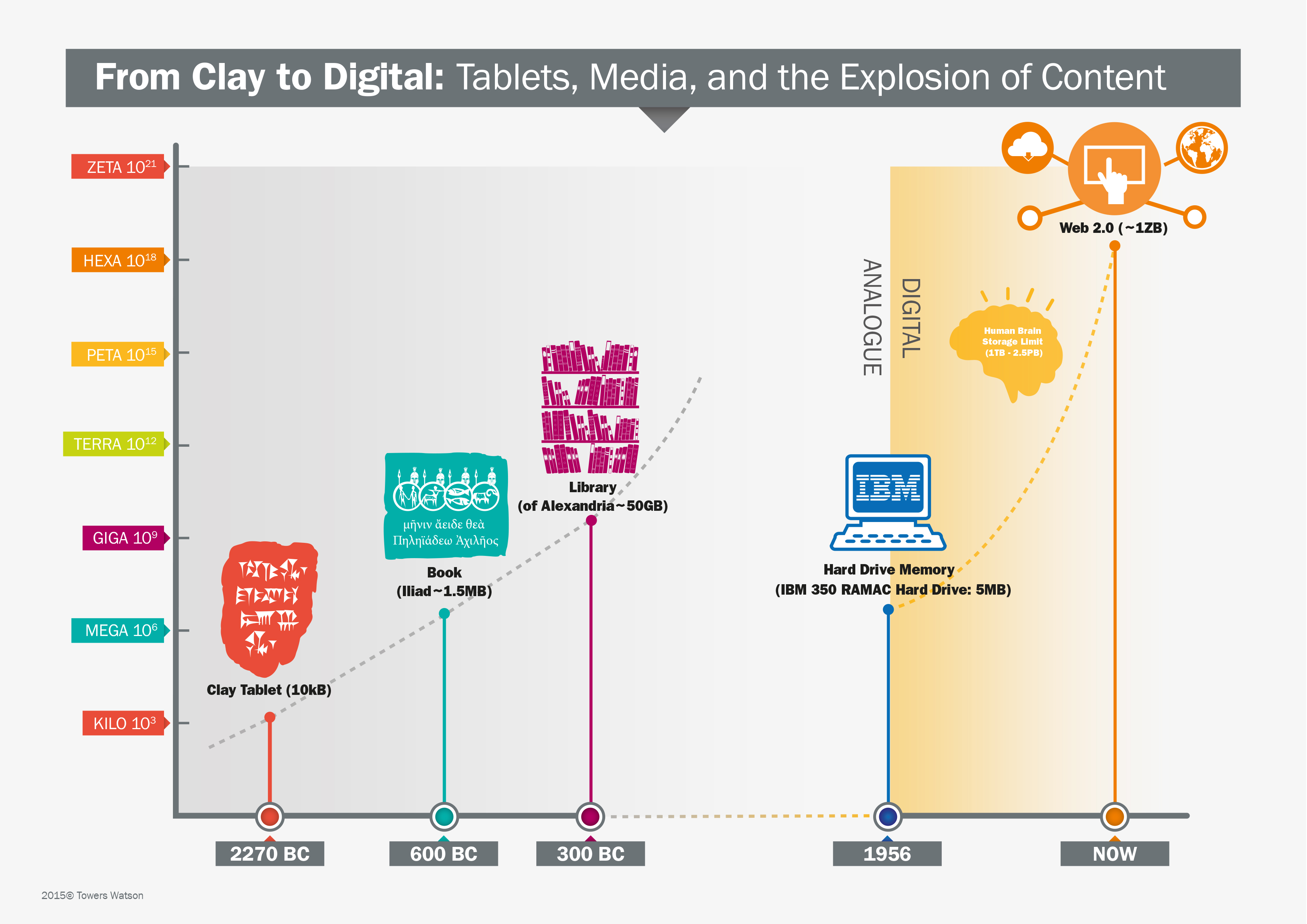 TW-From Clay to Digital-InfoGraphic-15 V1.1(AF)