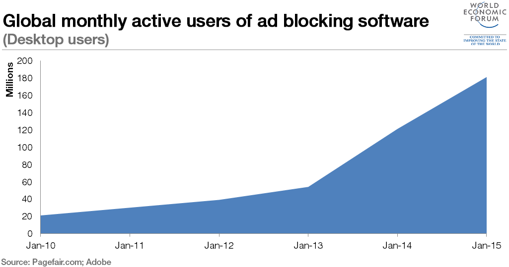 ad-blocking-software (1)