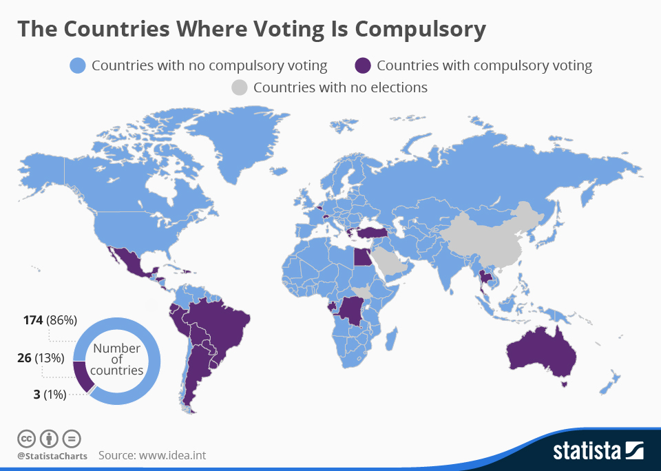 the uselessness of mandatory voting in the united states It also maintains the largest archive of atheist literature in the united states  the suffrage movement which eventually won voting rights  atheist sites.