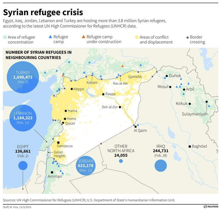 150619-syria refugees reuters map RTR4T9Q6