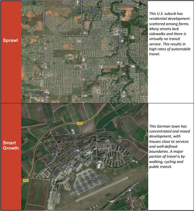 151102-urban cities smart growth sprawl aerial map