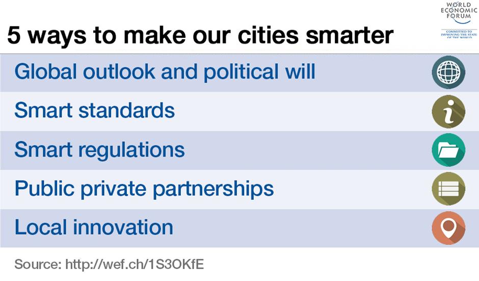 151103-smarter-cities