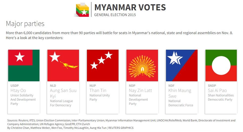 151109-myanmar election reuters graphic