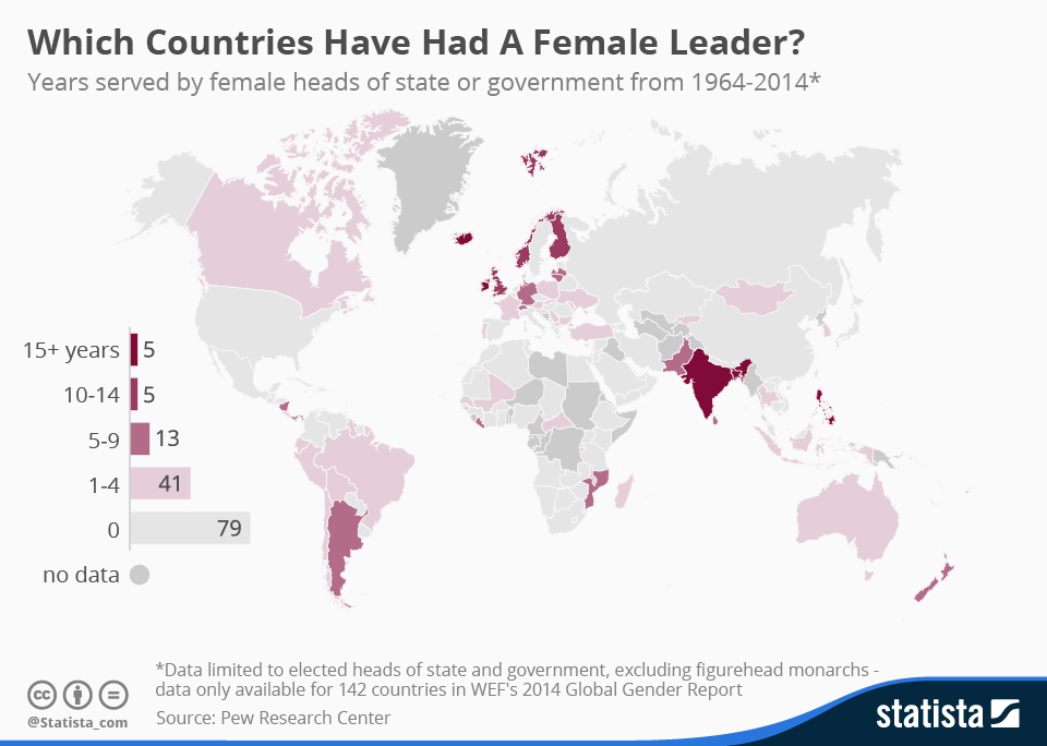 151112-female leaders world map statista