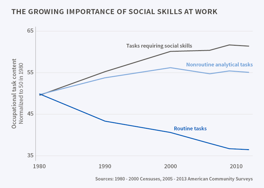 importance of social work