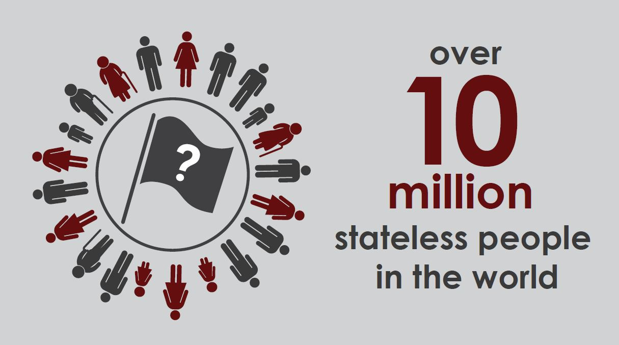 151130-stateless statelessness 10m refugees graphic