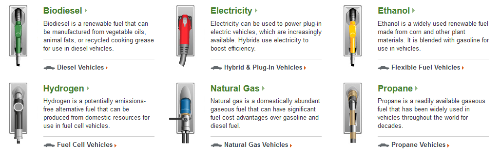 Alternative_Fuels_Data_Center_Alternative_Fuels_and_Advanced_Vehicles_-_2015-11-30_10.00.59