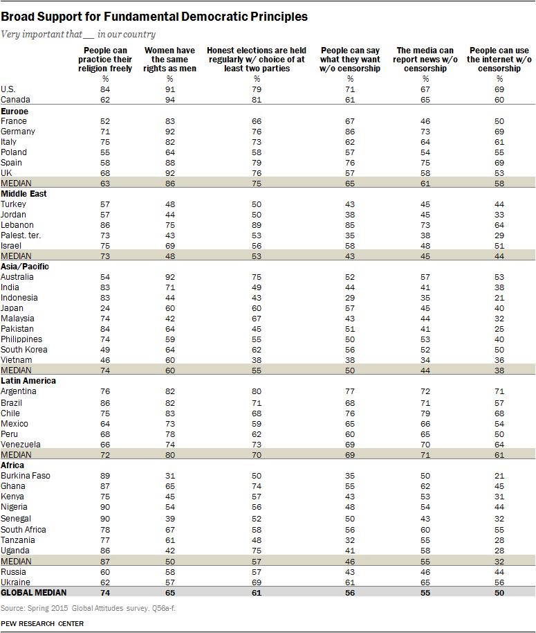 Democracy-Report-82