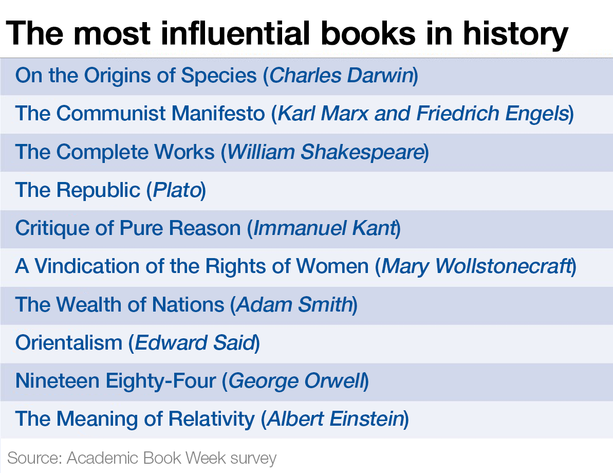 influential-books (3)