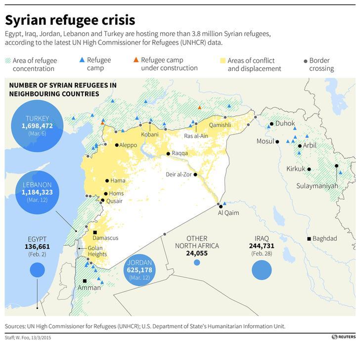 151112-syria refugees destinations map
