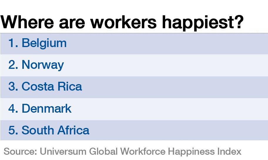 1511B75-workers happiest belgium norway costa rica