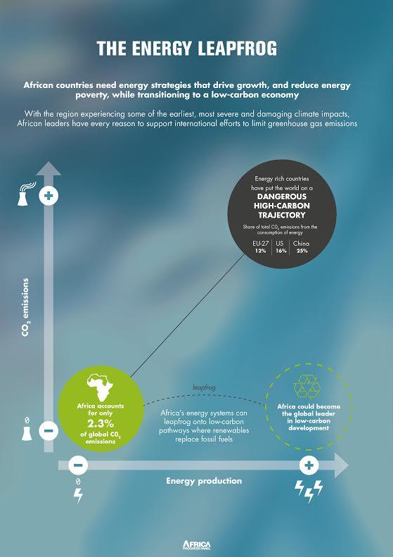 151202-Africa energy low carbon economy