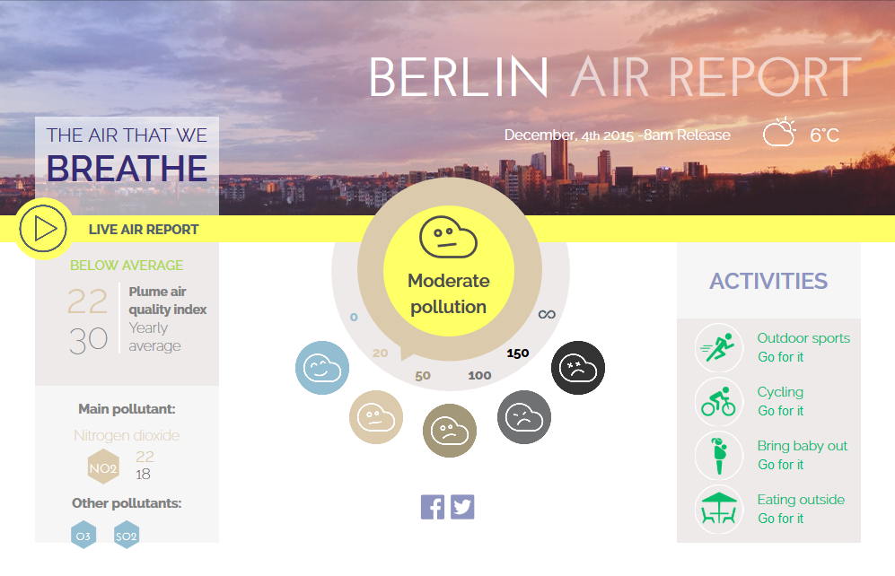 Berlin_-_Live_pollution_and_air_quality_report_-_2015-12-04_10.18.46