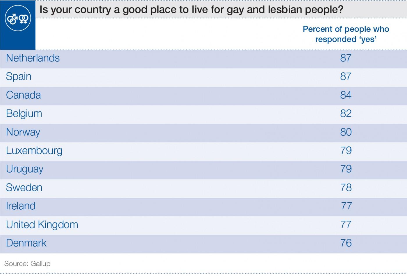 Tyrkia visum online dating