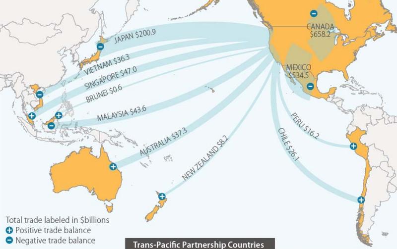 160111-TPP countries trade economics Vox