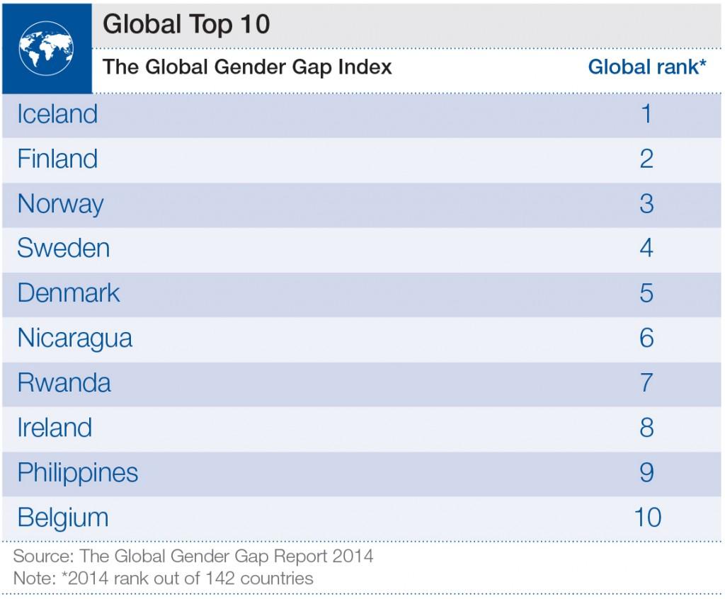 GlobalTop10[1]