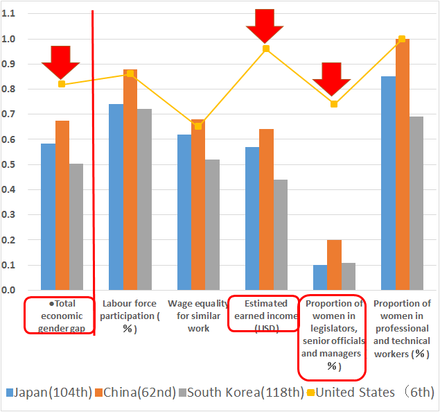 the history and impact of affirmative action in america Native american women and men grew more on average at federal contractors subject to affirmative action obligation than at non-contracting firms during 1973-2003 the paper also uncovers some important results on how the impact of affirmative action.