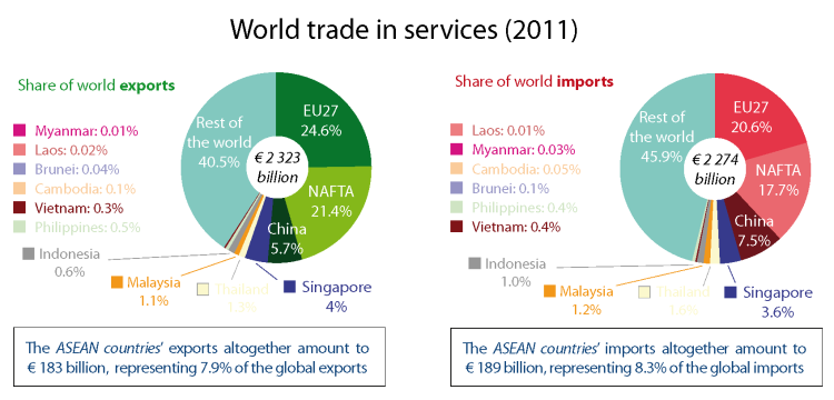 an analysis of imports and exports in countries An empirical analysis of exports and imports evidence of cointegration between exports and imports and 31 of the 35 countries to make cointegration analysis.